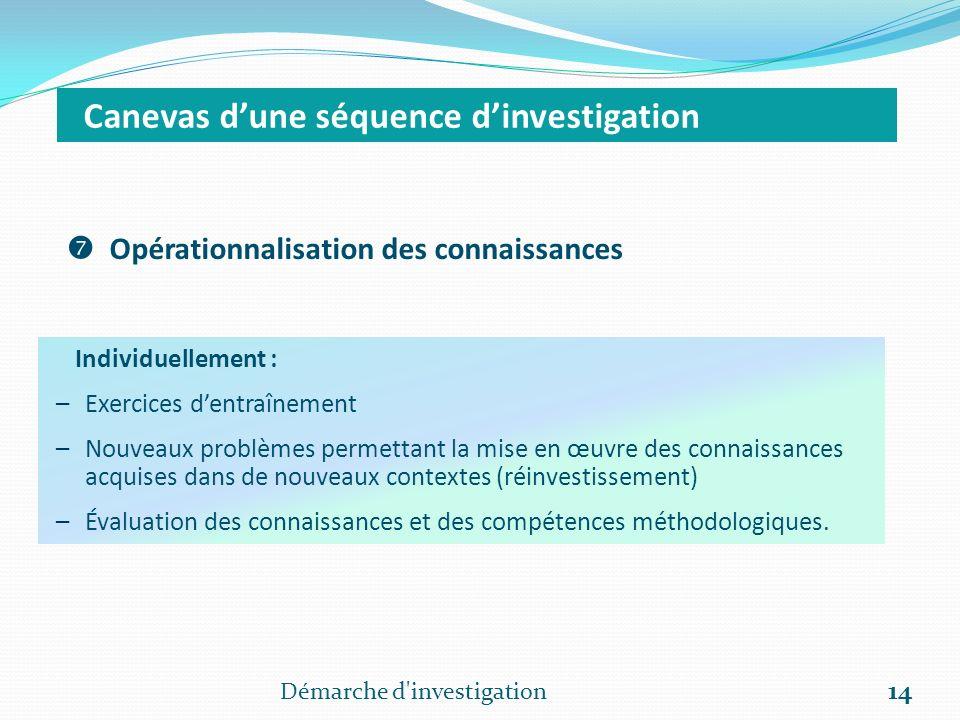 Démarche d'investigation 14 Canevas dune séquence dinvestigation Opérationnalisation des connaissances Individuellement : –Exercices dentraînement –No