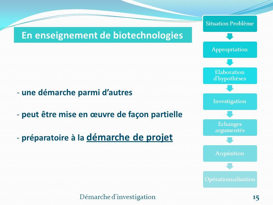 Démarche d investigation 15 En enseignement de biotechnologies - une démarche parmi dautres - peut être mise en œuvre de façon partielle - préparatoire à la démarche de projet Situation ProblèmeAppropriation Elaboration dhypothèses Investigation Echanges argumentés AcquisitionOpérationnalisation