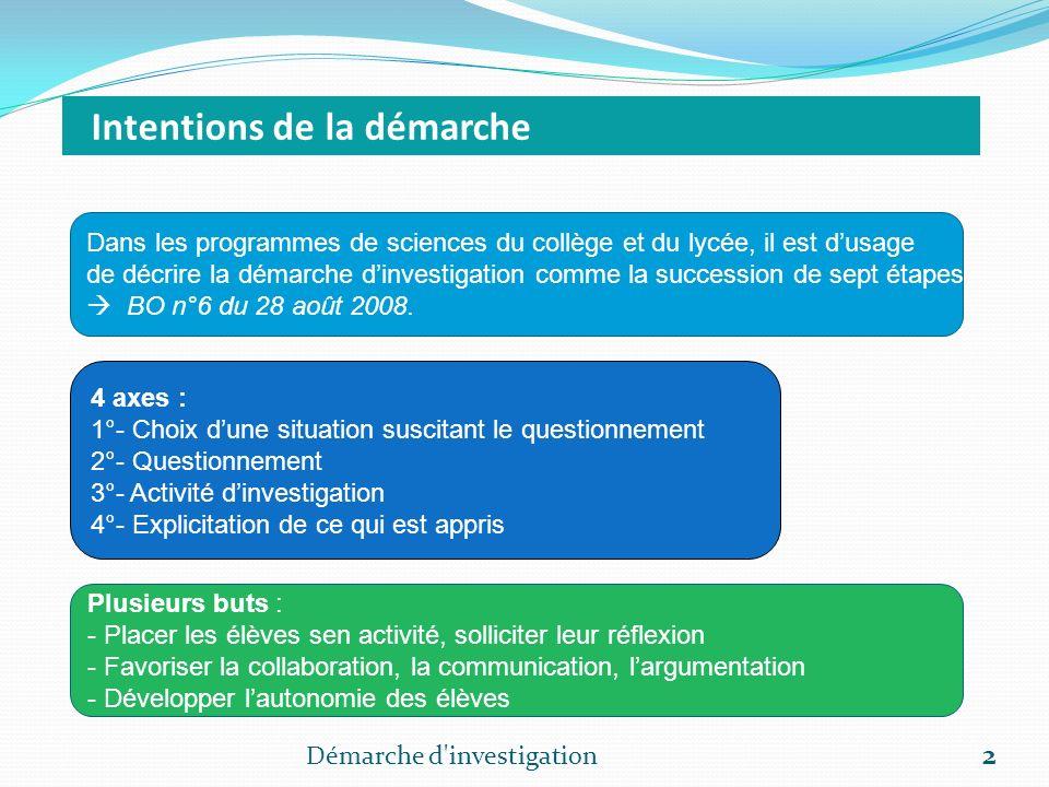 Démarche d'investigation 2 Intentions de la démarche 4 axes : 1°- Choix dune situation suscitant le questionnement 2°- Questionnement 3°- Activité din