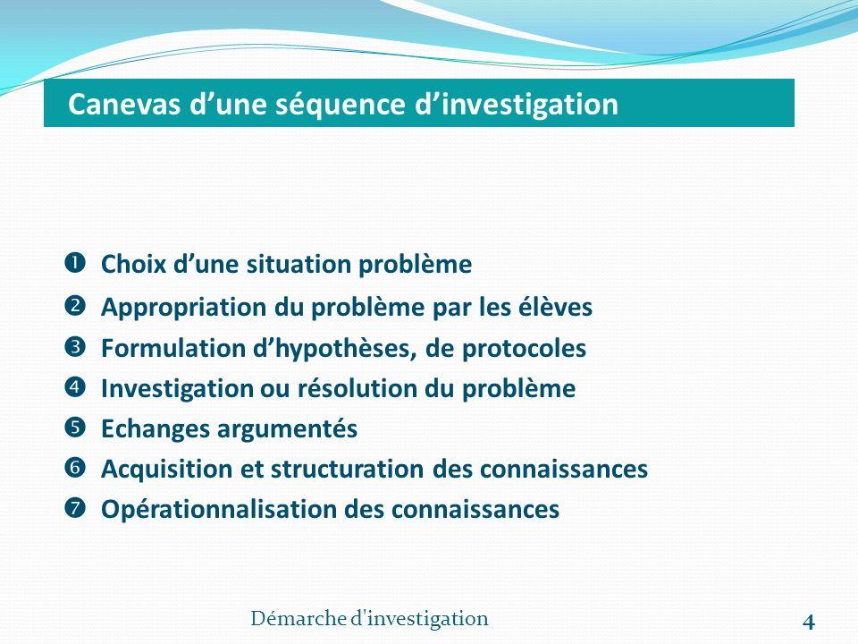 Démarche d'investigation 4 Canevas dune séquence dinvestigation Choix dune situation problème Appropriation du problème par les élèves Formulation dhy