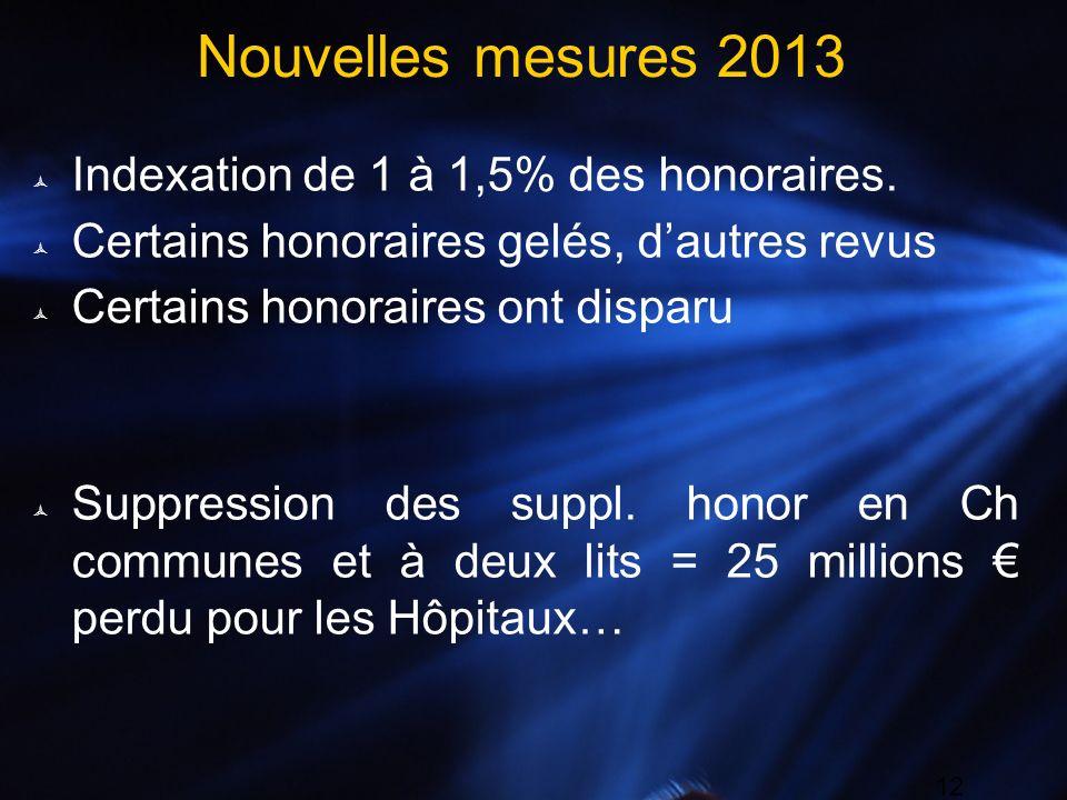 12 Nouvelles mesures 2013 Indexation de 1 à 1,5% des honoraires. Certains honoraires gelés, dautres revus Certains honoraires ont disparu Suppression