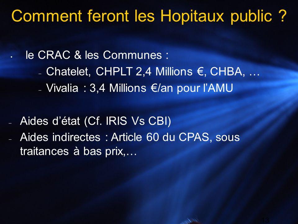 13 Comment feront les Hopitaux public ? le CRAC & les Communes : Chatelet, CHPLT 2,4 Millions, CHBA, … Vivalia : 3,4 Millions /an pour lAMU Aides déta