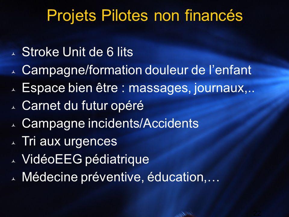 22 Projets Pilotes non financés Stroke Unit de 6 lits Campagne/formation douleur de lenfant Espace bien être : massages, journaux,.. Carnet du futur o