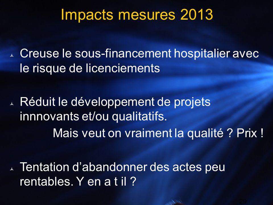 29 Impacts mesures 2013 Creuse le sous-financement hospitalier avec le risque de licenciements Réduit le développement de projets innnovants et/ou qua