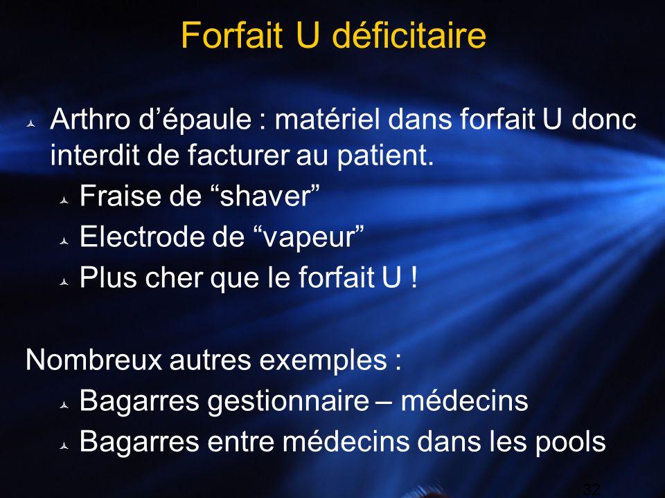 32 Forfait U déficitaire Arthro dépaule : matériel dans forfait U donc interdit de facturer au patient. Fraise de shaver Electrode de vapeur Plus cher