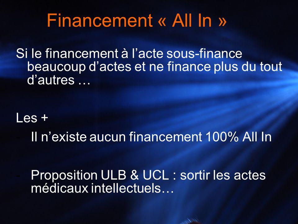 Si le financement à lacte sous-finance beaucoup dactes et ne finance plus du tout dautres … Les + -Il nexiste aucun financement 100% All In -Propositi