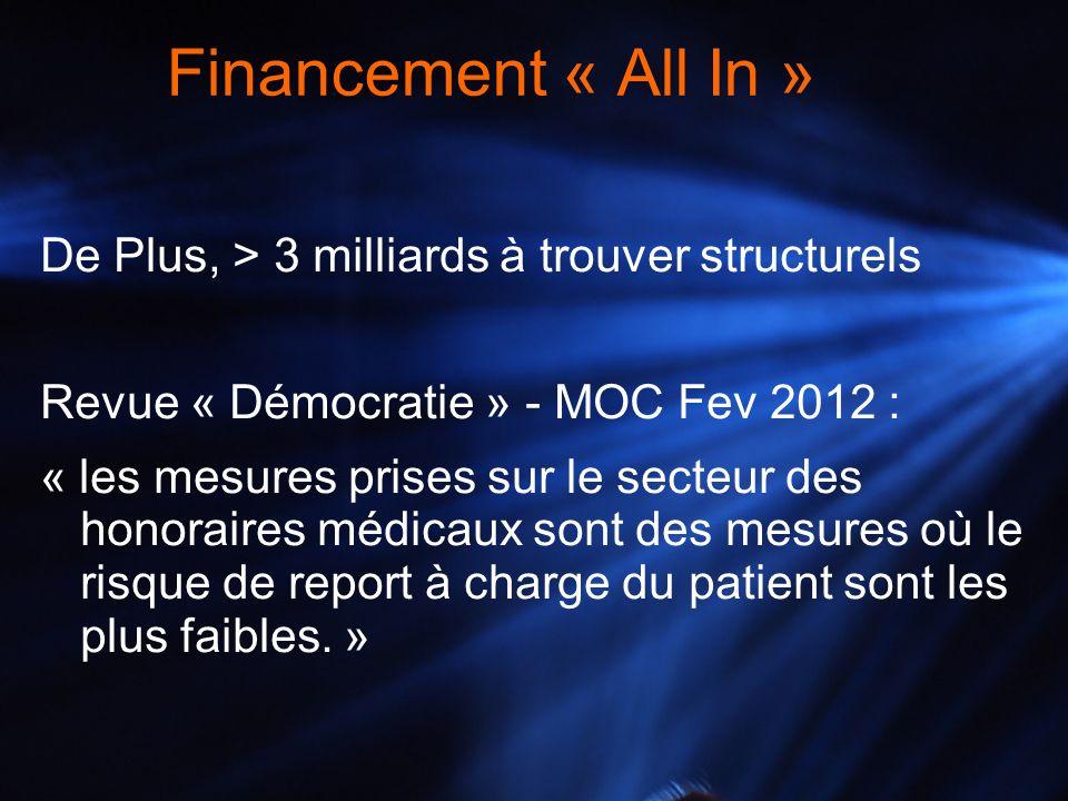 De Plus, > 3 milliards à trouver structurels Revue « Démocratie » - MOC Fev 2012 : « les mesures prises sur le secteur des honoraires médicaux sont de