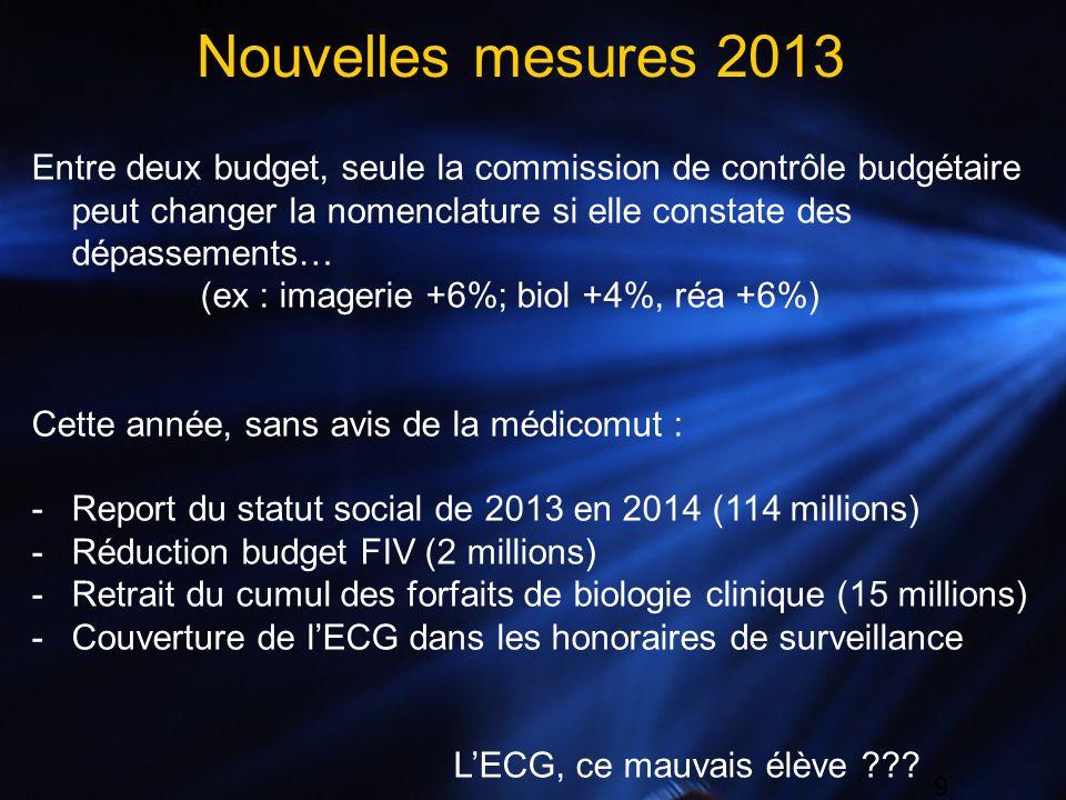 9 Nouvelles mesures 2013 Entre deux budget, seule la commission de contrôle budgétaire peut changer la nomenclature si elle constate des dépassements…