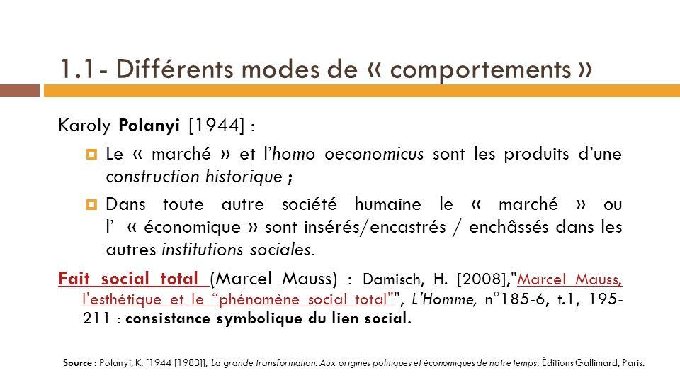 1.1- Différents modes de « comportements » Karoly Polanyi [1944], dans La grande transformation (Budapest), montre que léconomie nest pas nécessairement marchande.