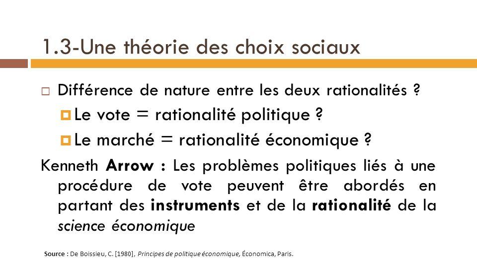 1.3- Une théorie des choix sociaux Biens privatifs : le marché est le critère de décision.
