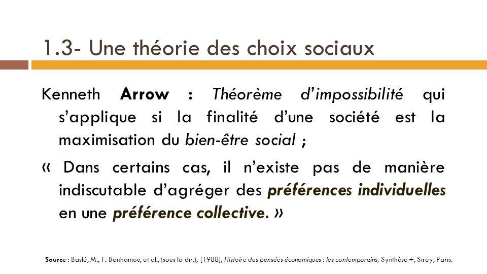 1.3-Une théorie des choix sociaux Le paradoxe : Quel que soit le mode de scrutin, une majorité de la population sera prête à changer le vainqueur.