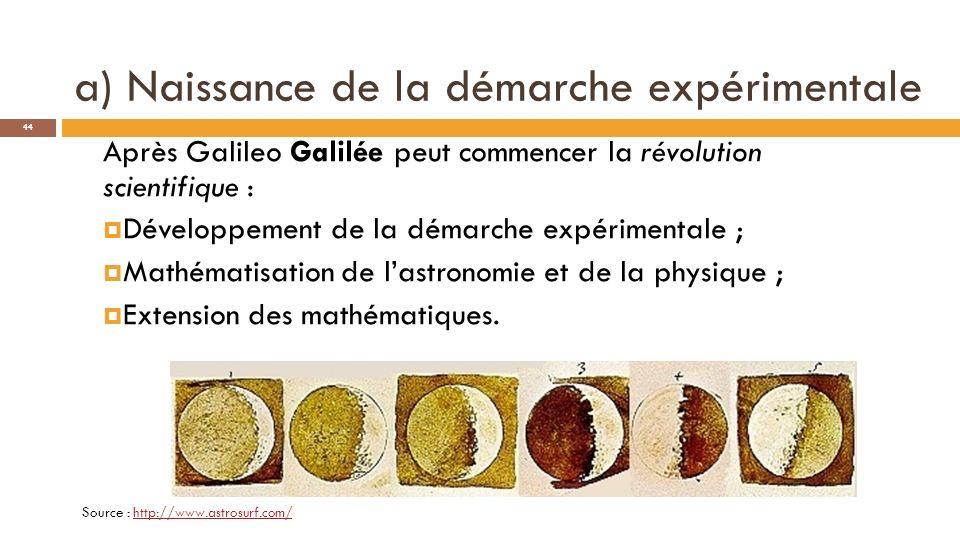 a) Naissance de la démarche expérimentale Renaissance : La raison na de valeur scientifique que si elle est confrontée à lexpérience.