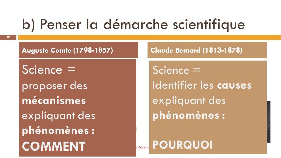 b) Penser la démarche scientifique Naissance de lempirisme.