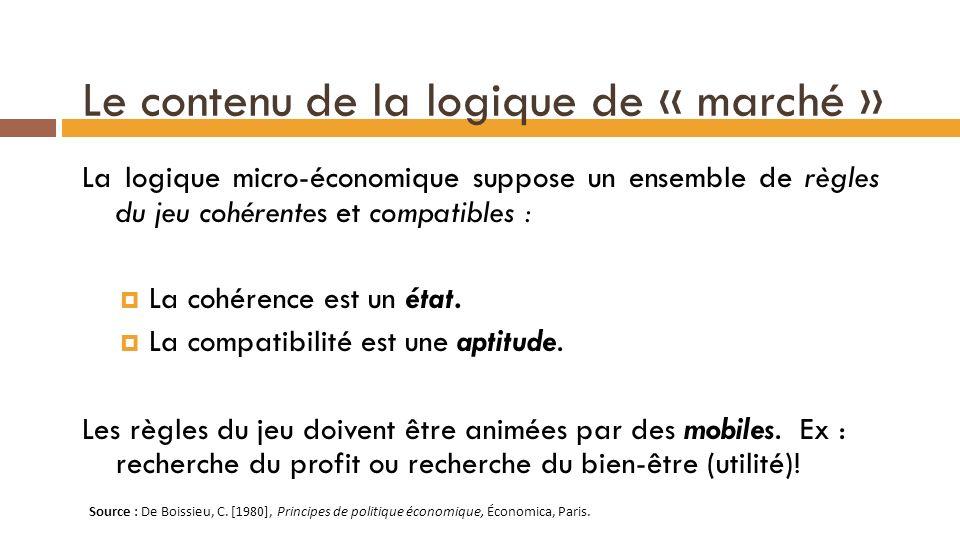 Le contenu de la logique de « marché » La logique micro-économique suppose un ensemble de règles du jeu cohérentes et compatibles : La cohérence est un état.
