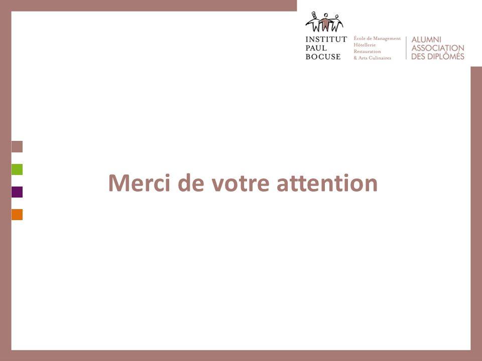 ÉCOLE DE MANAGEMENT HÔTELLERIE RESTAURATION & ARTS CULINAIRES CENTRE DE RECHERCHE INNOVATION & DÉVELOPPEMENT LÉCOLE DE CUISINE LInstitut Paul Bocuse forme aux Arts Culinaires, aux métiers de lHôtellerie et de la Restauration.