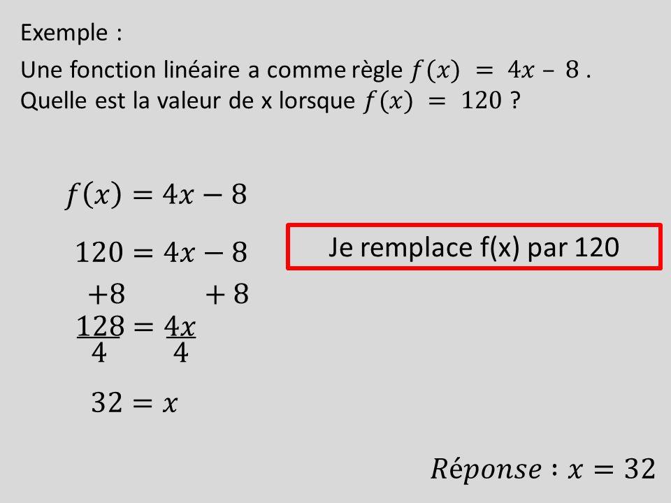 Exemple : Je remplace f(x) par 120