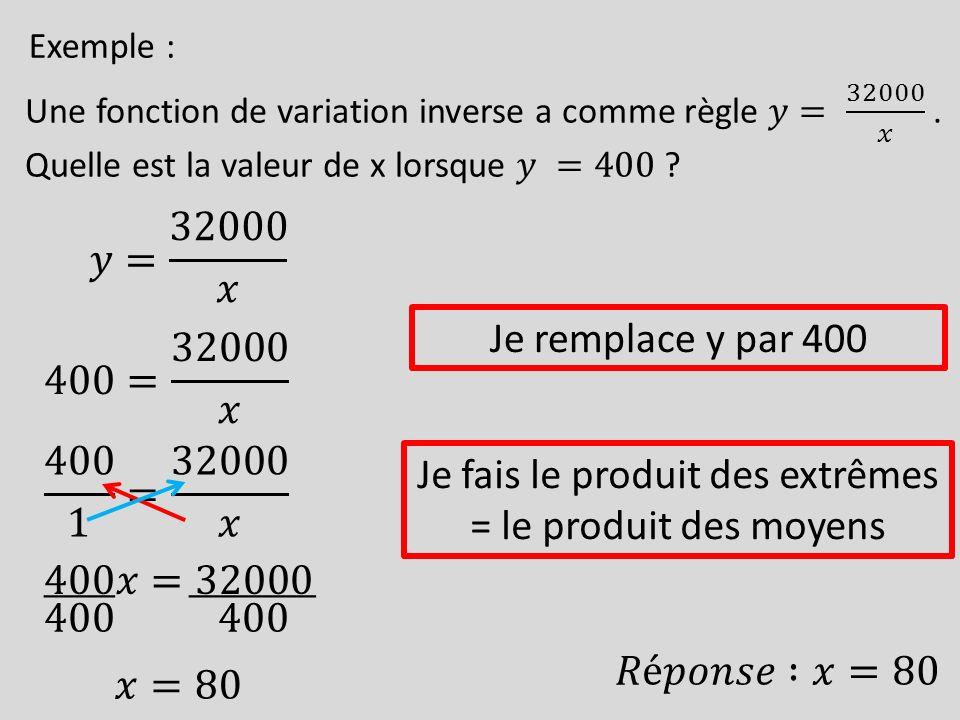 Exemple : Je remplace y par 400 Je fais le produit des extrêmes = le produit des moyens