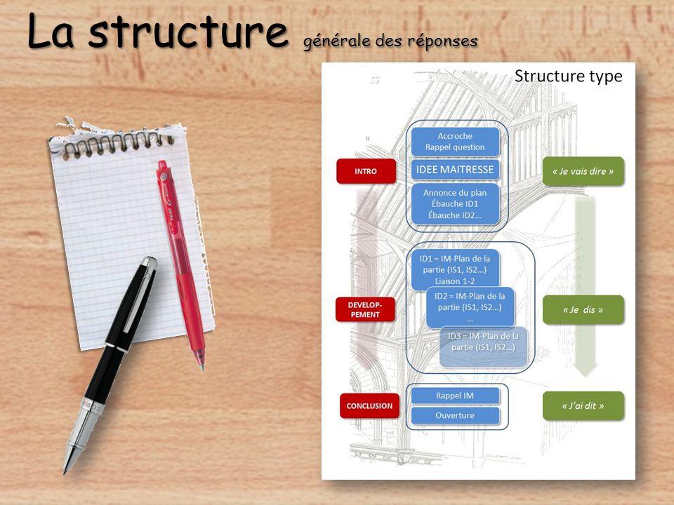 La structure générale des réponses La structure générale des réponses