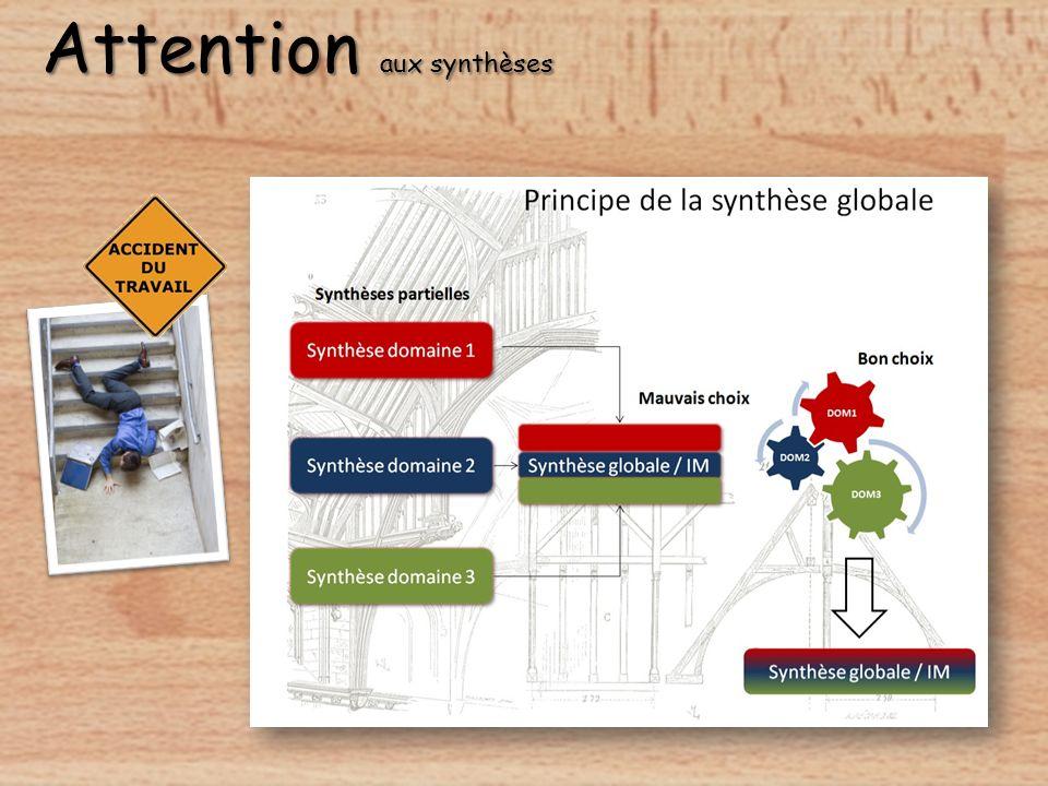 Attention aux synthèses Attention aux synthèses