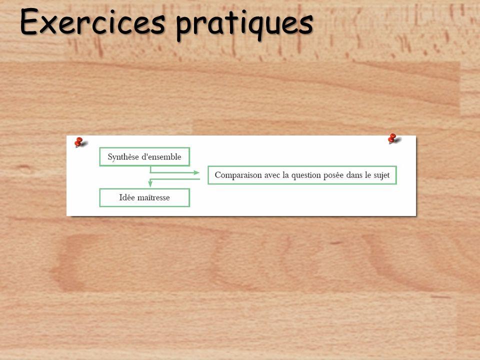Exercices pratiques Exercices pratiques
