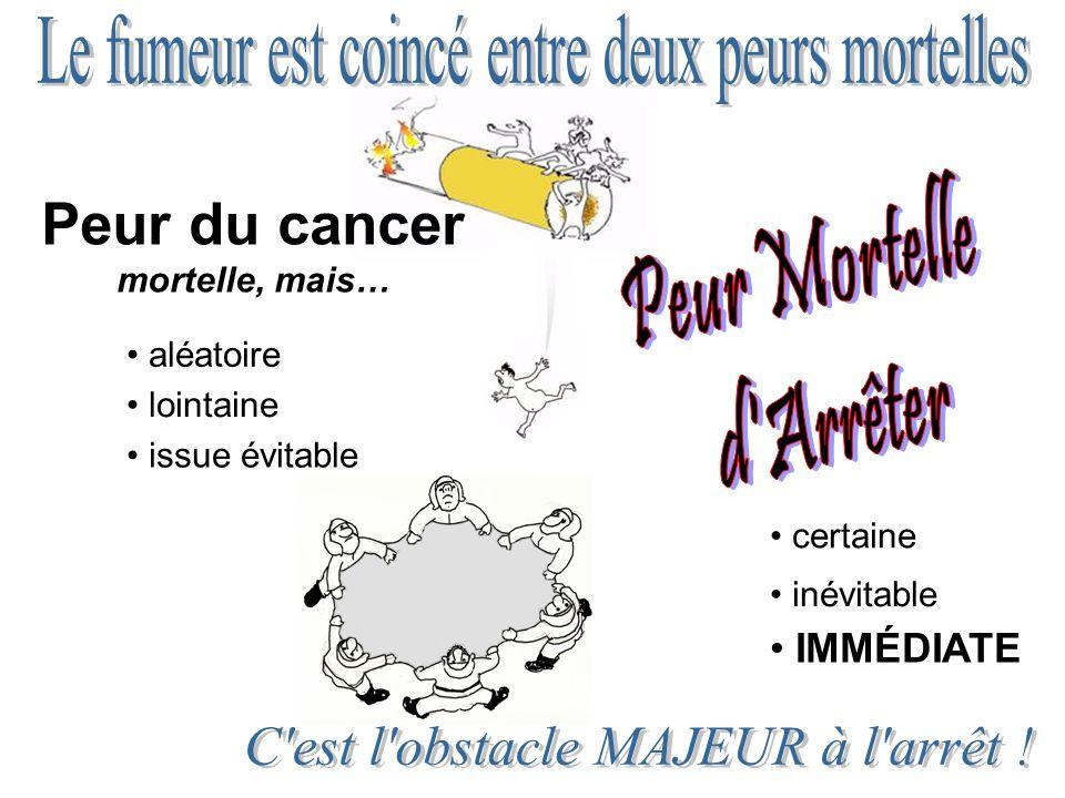 aléatoire lointaine issue évitable Peur du cancer mortelle, mais… certaine inévitable IMMÉDIATE