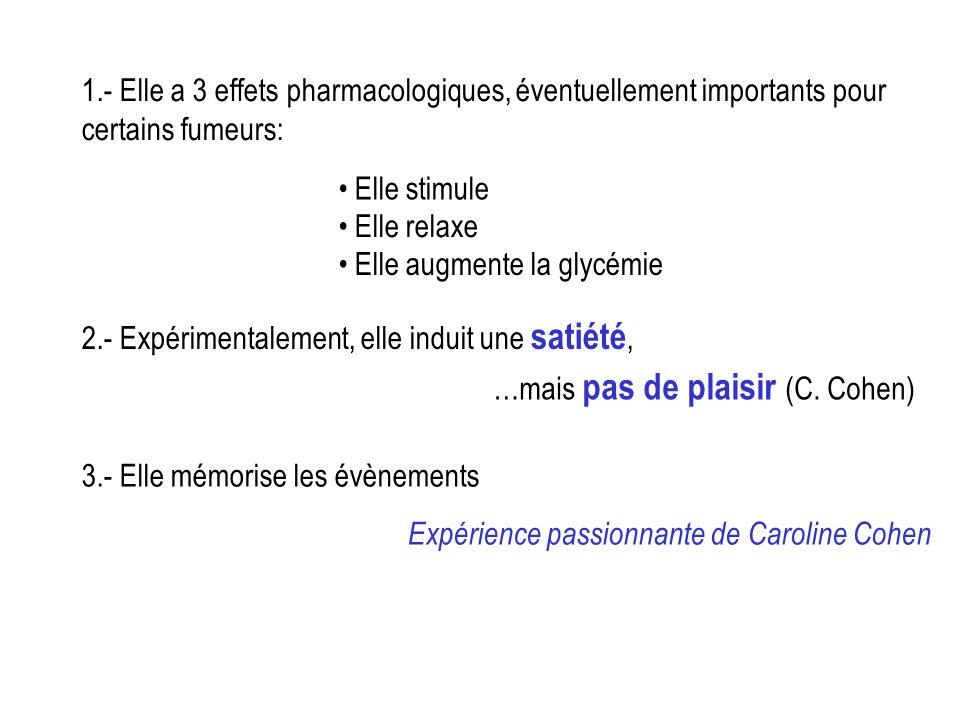 1.- Elle a 3 effets pharmacologiques, éventuellement importants pour certains fumeurs: Elle stimule Elle relaxe Elle augmente la glycémie 2.- Expérime