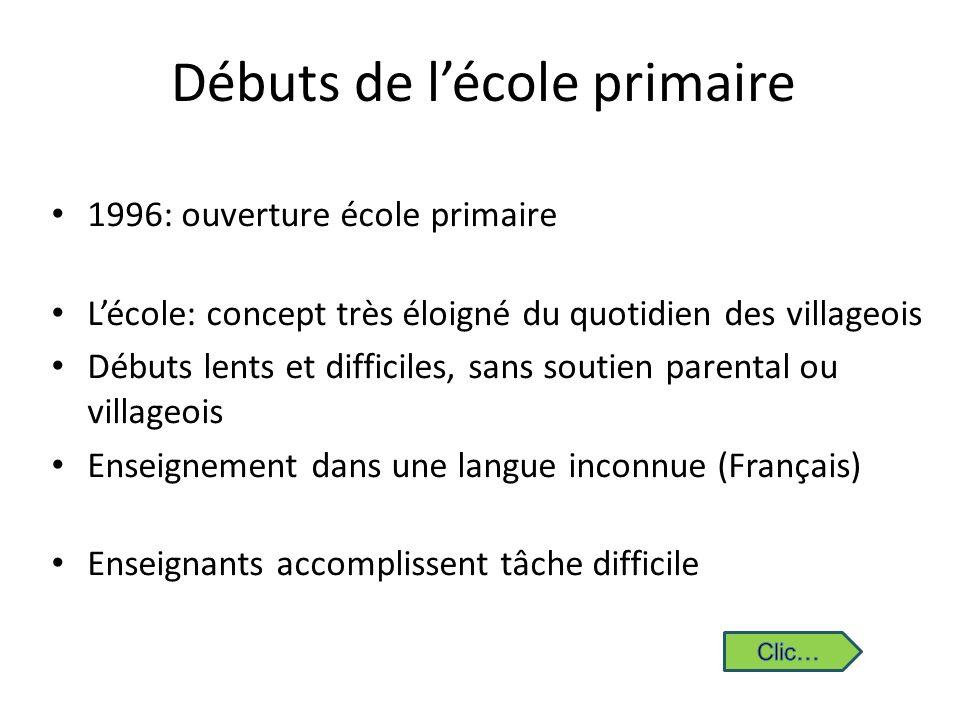 Débuts de lécole primaire 1996: ouverture école primaire Lécole: concept très éloigné du quotidien des villageois Débuts lents et difficiles, sans sou