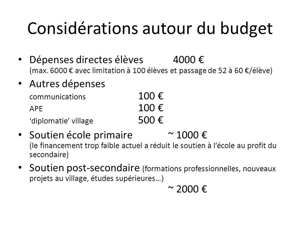 Considérations autour du budget Dépenses directes élèves 4000 (max. 6000 avec limitation à 100 élèves et passage de 52 à 60 /élève) Autres dépenses co