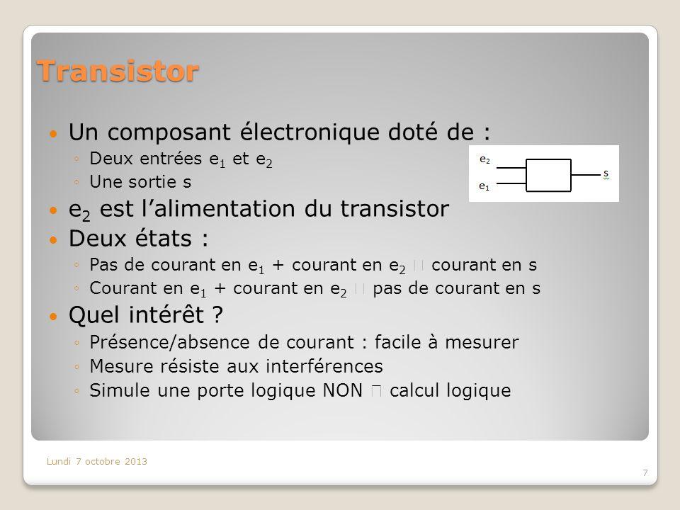 Transistor Un composant électronique doté de : Deux entrées e 1 et e 2 Une sortie s e 2 est lalimentation du transistor Deux états : Pas de courant en e 1 + courant en e 2 courant en s Courant en e 1 + courant en e 2 pas de courant en s Quel intérêt .