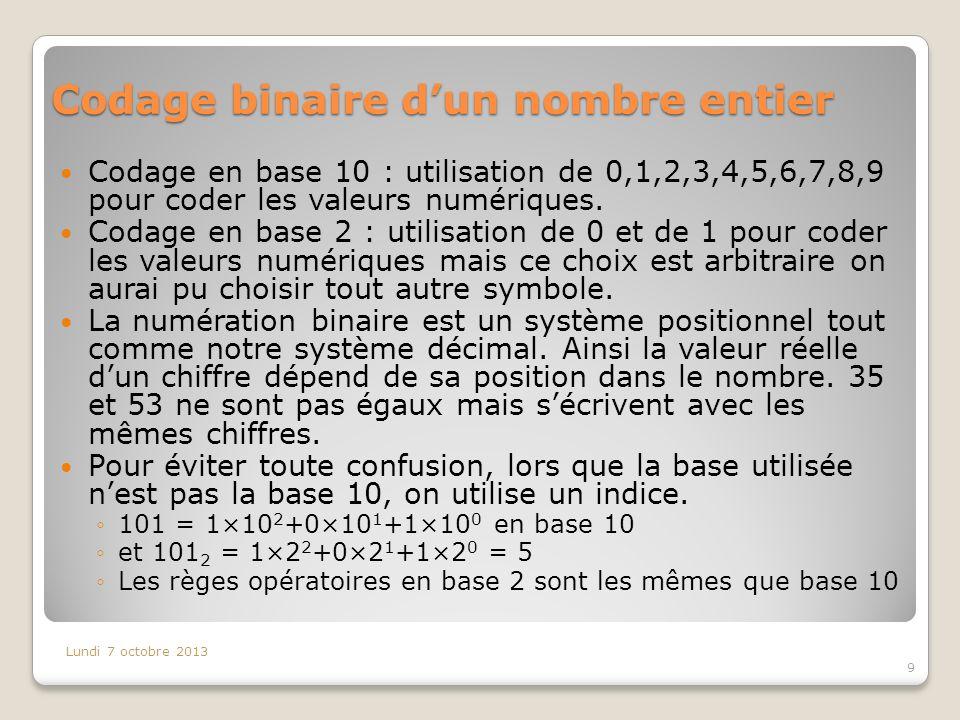 Codage binaire dun nombre entier Codage en base 10 : utilisation de 0,1,2,3,4,5,6,7,8,9 pour coder les valeurs numériques.