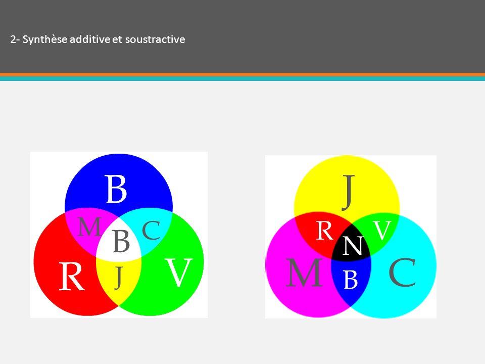 Ce sont des méthodes qui consistent à exposer les yeux à une couleur du spectre lumineux proche de lintensité de la lumière solaire