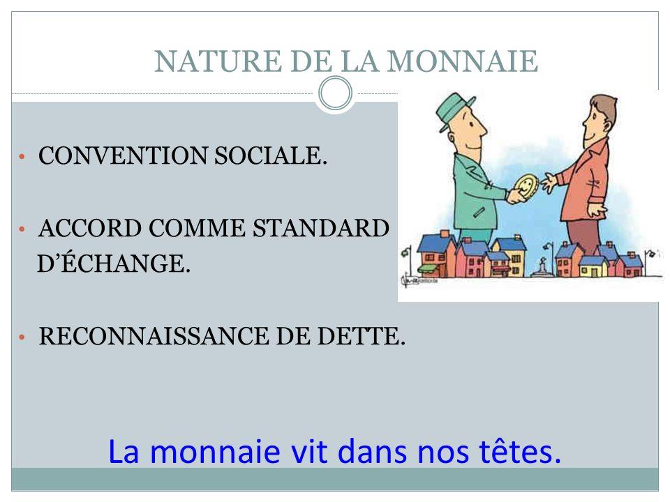 La monnaie vit dans nos têtes. NATURE DE LA MONNAIE CONVENTION SOCIALE. ACCORD COMME STANDARD DÉCHANGE. RECONNAISSANCE DE DETTE.