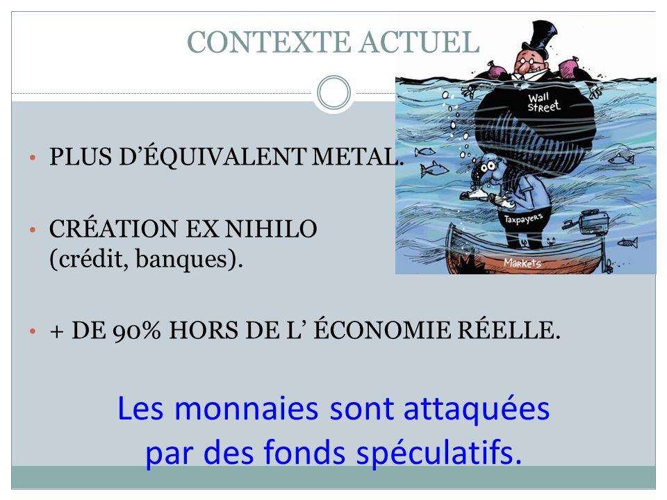 PLUS DÉQUIVALENT METAL. CRÉATION EX NIHILO (crédit, banques). + DE 90% HORS DE L ÉCONOMIE RÉELLE. Les monnaies sont attaquées par des fonds spéculatif