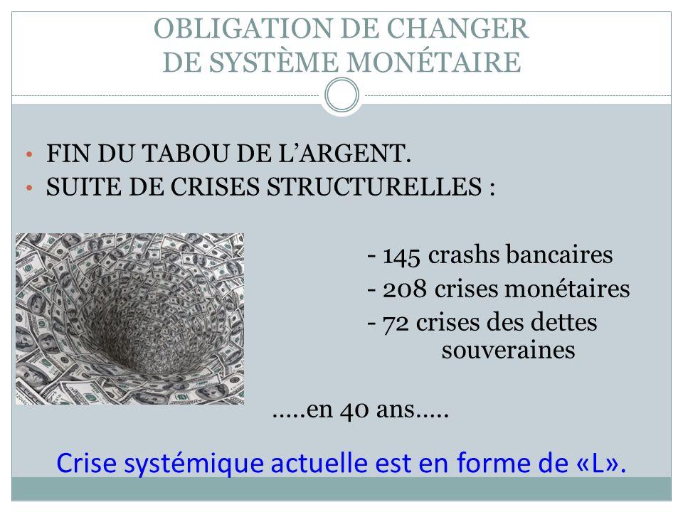 OBLIGATION DE CHANGER DE SYSTÈME MONÉTAIRE FIN DU TABOU DE LARGENT. SUITE DE CRISES STRUCTURELLES : - 145 crashs bancaires - 208 crises monétaires - 7