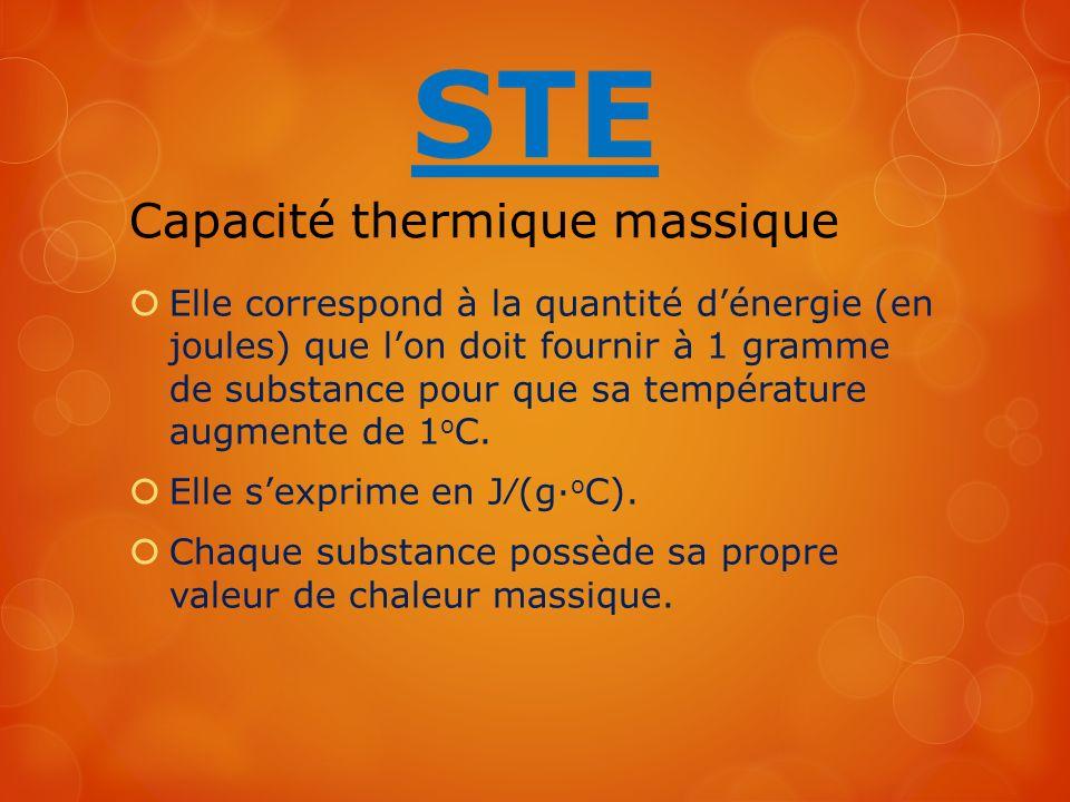 Capacité thermique massique Elle correspond à la quantité dénergie (en joules) que lon doit fournir à 1 gramme de substance pour que sa température au