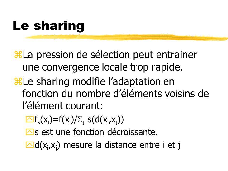 Le sharing zLa pression de sélection peut entrainer une convergence locale trop rapide.