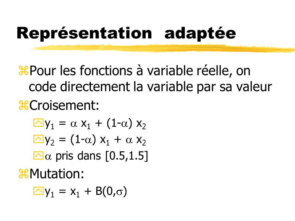 Représentation adaptée zPour les fonctions à variable réelle, on code directement la variable par sa valeur zCroisement: y 1 = x 1 + (1- ) x 2 y 2 = (1- ) x 1 + x 2 pris dans [0.5,1.5] zMutation: y 1 = x 1 + B(0, )