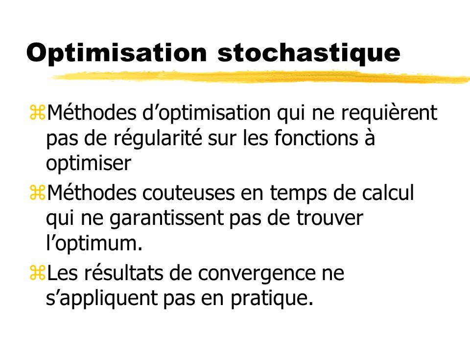 Optimisation stochastique zMéthodes doptimisation qui ne requièrent pas de régularité sur les fonctions à optimiser zMéthodes couteuses en temps de calcul qui ne garantissent pas de trouver loptimum.