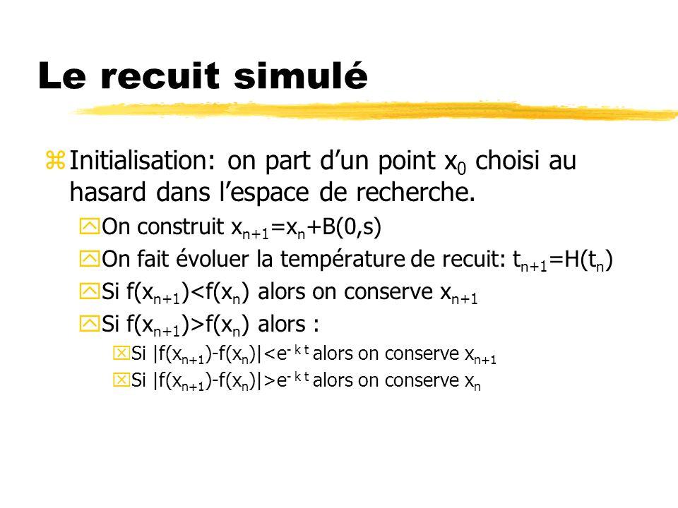 Le recuit simulé zInitialisation: on part dun point x 0 choisi au hasard dans lespace de recherche.