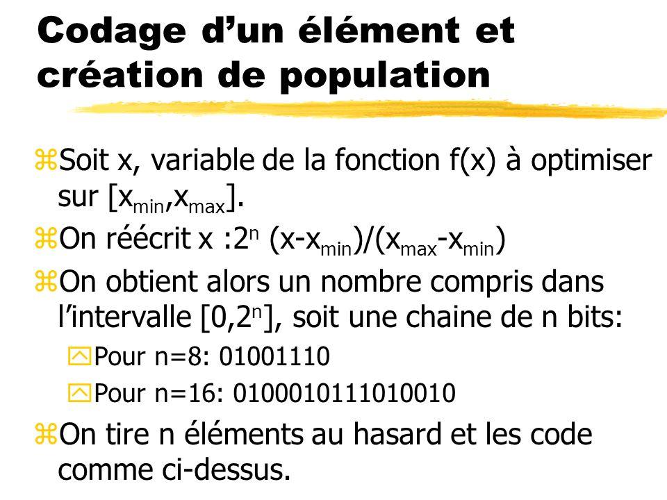 Codage dun élément et création de population zSoit x, variable de la fonction f(x) à optimiser sur [x min,x max ].