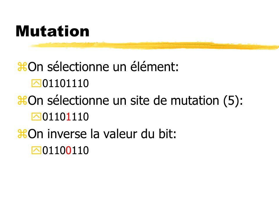 Mutation zOn sélectionne un élément: y01101110 zOn sélectionne un site de mutation (5): y01101110 zOn inverse la valeur du bit: y01100110
