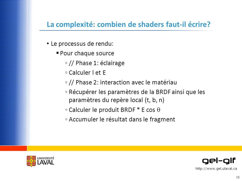 http://www.gel.ulaval.ca La complexité: combien de shaders faut-il écrire? Le processus de rendu: Pour chaque source // Phase 1: éclairage Calculer l