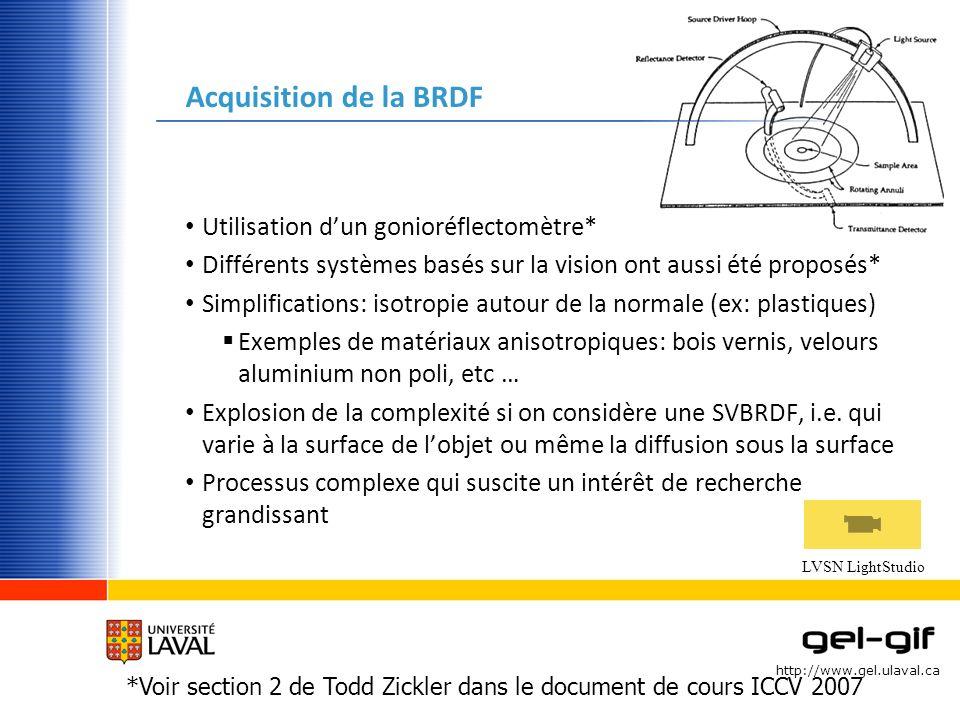 http://www.gel.ulaval.ca Acquisition de la BRDF Utilisation dun gonioréflectomètre* Différents systèmes basés sur la vision ont aussi été proposés* Si