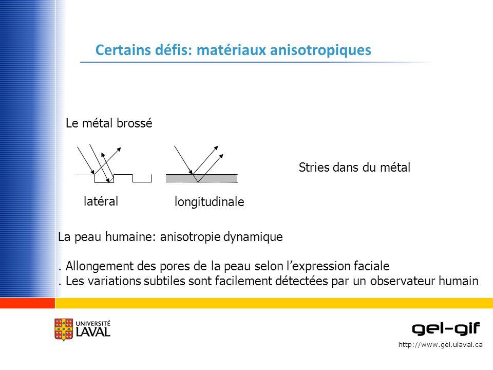 http://www.gel.ulaval.ca Représentation des BRDF Lors de lacquisition, on capture des mesures RGB pour chacune des orientations relatives de la lumière incidente (l) et de la direction de lobservateur (v) produit une valeur (R, G, B) Pour une SVBRDF, le domaine est 6D.
