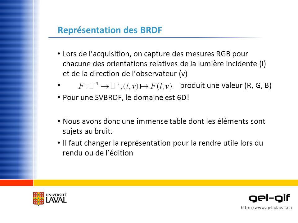 http://www.gel.ulaval.ca Représentation des BRDF Lors de lacquisition, on capture des mesures RGB pour chacune des orientations relatives de la lumièr