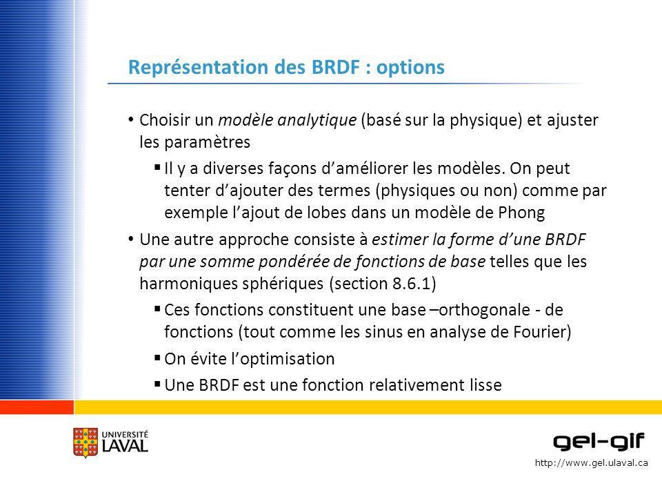 http://www.gel.ulaval.ca Représentation des BRDF : options Choisir un modèle analytique (basé sur la physique) et ajuster les paramètres Il y a divers