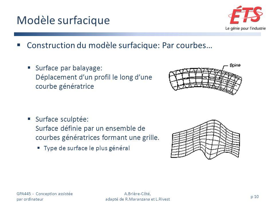 Modèle surfacique Construction du modèle surfacique: Par courbes… Surface par balayage: Déplacement dun profil le long dune courbe génératrice Surface sculptée: Surface définie par un ensemble de courbes génératrices formant une grille.