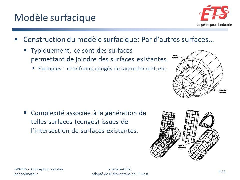 Modèle surfacique Construction du modèle surfacique: Par dautres surfaces… Typiquement, ce sont des surfaces permettant de joindre des surfaces existantes.