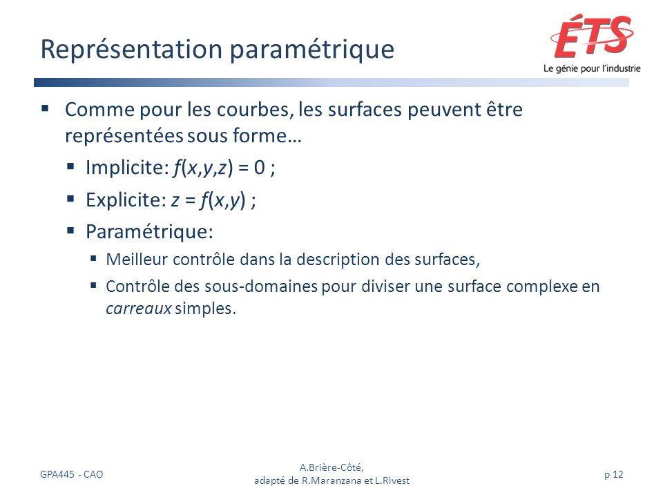 Comme pour les courbes, les surfaces peuvent être représentées sous forme… Implicite: f(x,y,z) = 0 ; Explicite: z = f(x,y) ; Paramétrique: Meilleur contrôle dans la description des surfaces, Contrôle des sous-domaines pour diviser une surface complexe en carreaux simples.