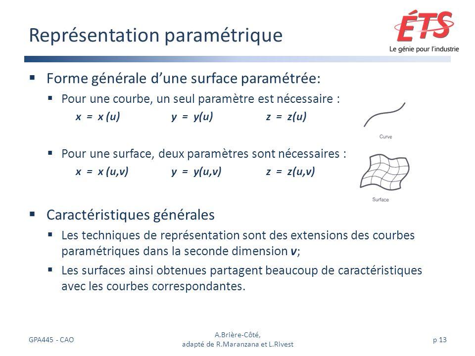 Forme générale dune surface paramétrée: Pour une courbe, un seul paramètre est nécessaire : x = x (u)y = y(u)z = z(u) Pour une surface, deux paramètres sont nécessaires : x = x (u,v)y = y(u,v)z = z(u,v) Caractéristiques générales Les techniques de représentation sont des extensions des courbes paramétriques dans la seconde dimension v; Les surfaces ainsi obtenues partagent beaucoup de caractéristiques avec les courbes correspondantes.
